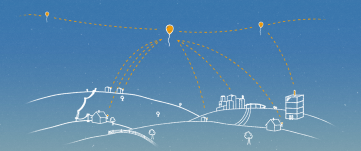 Google, Project Loon, Wifi Balloons