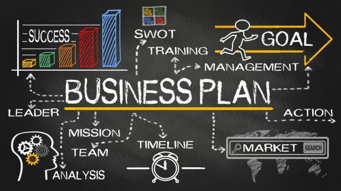 trampoline-business-plan