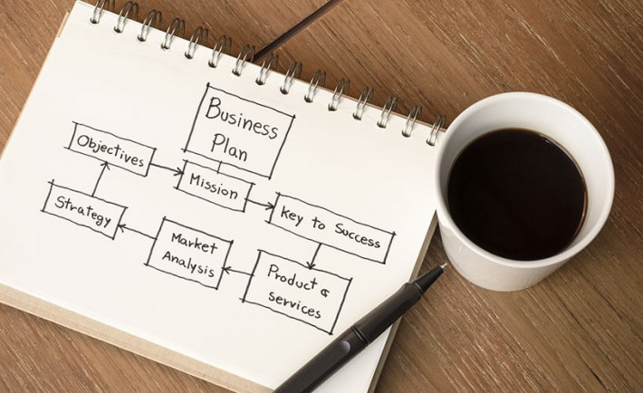 how-a-business-plan-can-help