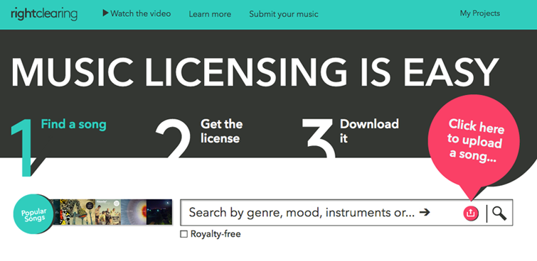 rightclearing,ascap,bmi,music startup,pandodaily,techcrunch,nibletz,everywhereelse.co